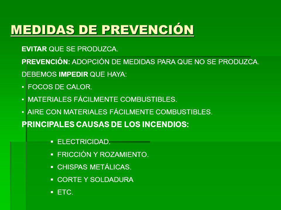 MEDIDAS DE PREVENCIÓN PRINCIPALES CAUSAS DE LOS INCENDIOS: