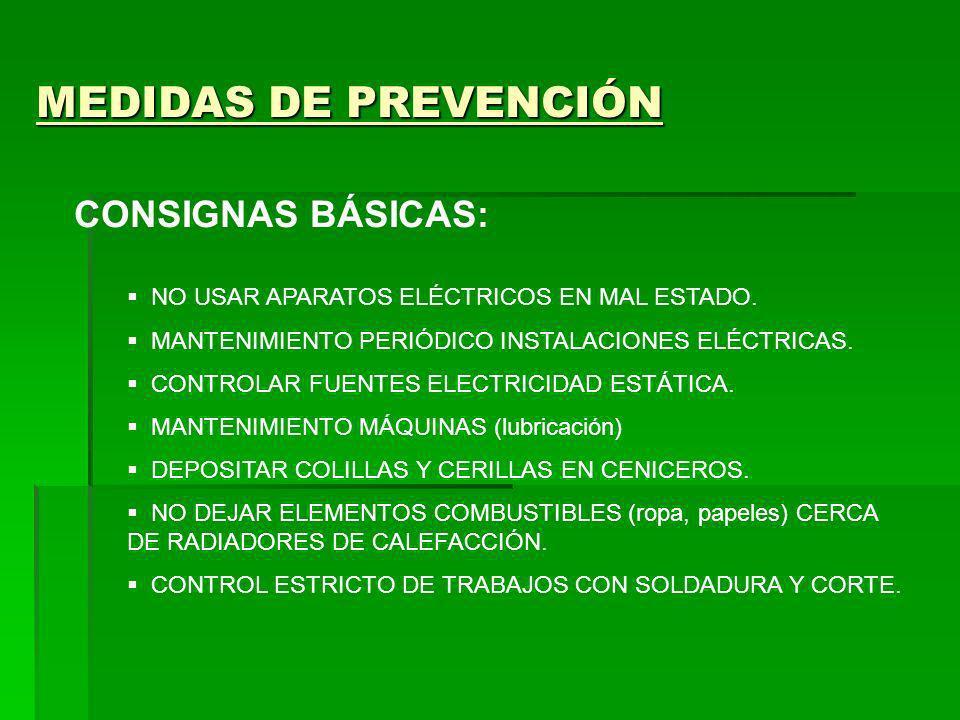 MEDIDAS DE PREVENCIÓN CONSIGNAS BÁSICAS: