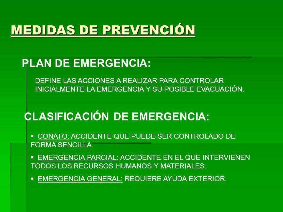 MEDIDAS DE PREVENCIÓN PLAN DE EMERGENCIA: CLASIFICACIÓN DE EMERGENCIA: