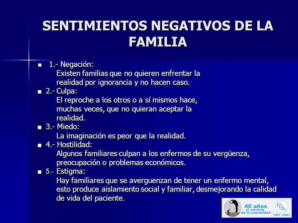 SENTIMIENTOS NEGATIVOS DE LA FAMILIA