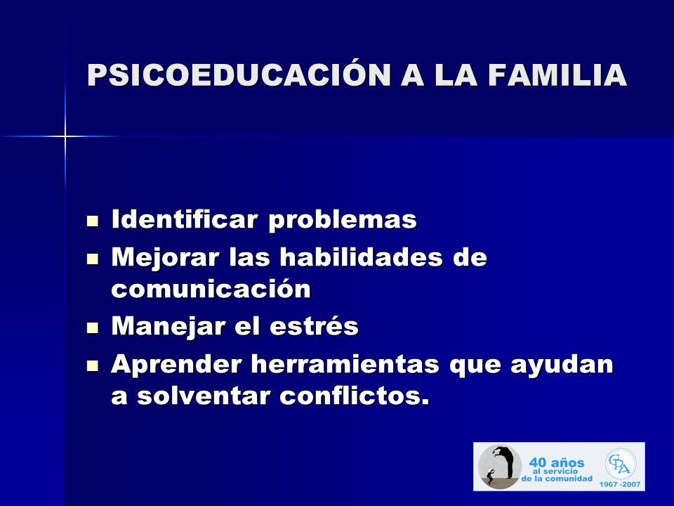 PSICOEDUCACIÓN A LA FAMILIA