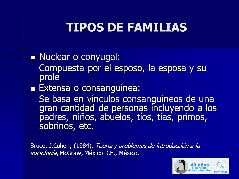 TIPOS DE FAMILIAS Nuclear o conyugal: