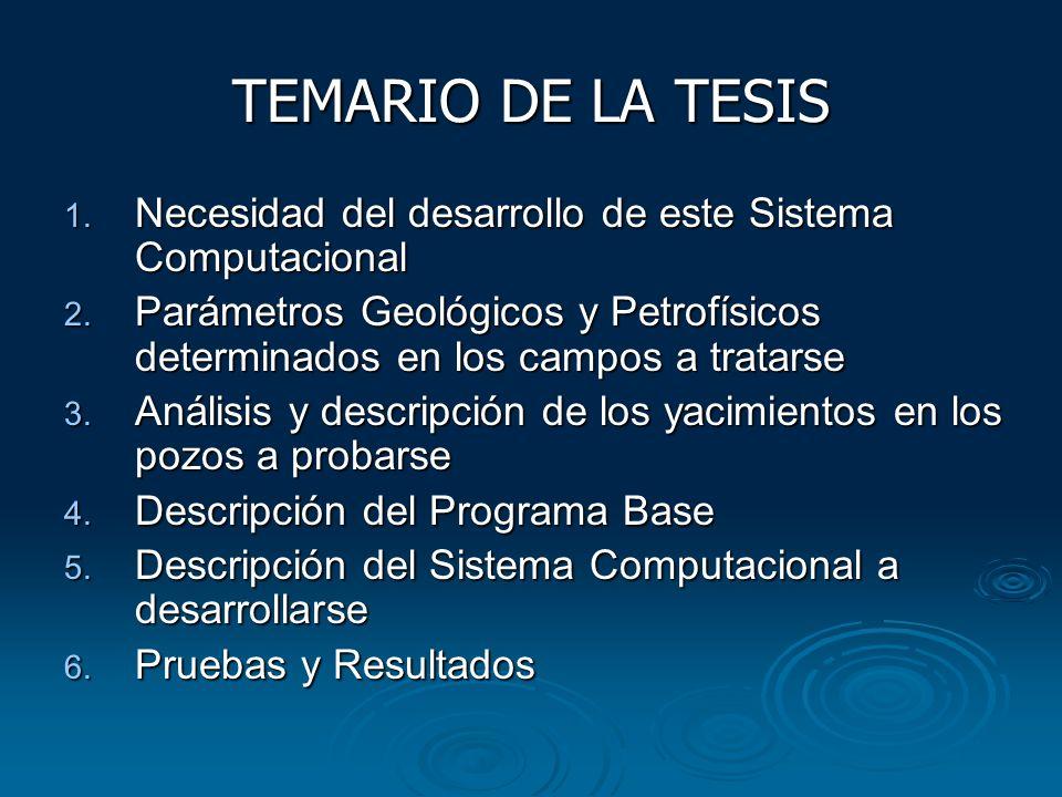 TEMARIO DE LA TESIS Necesidad del desarrollo de este Sistema Computacional.