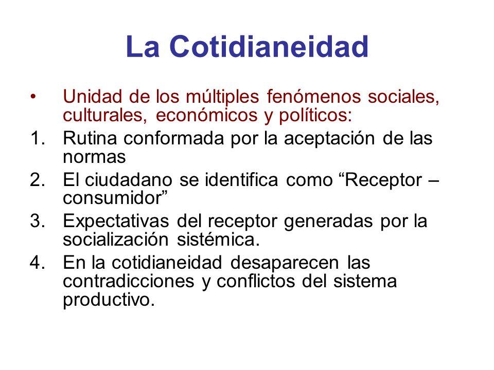 La Cotidianeidad Unidad de los múltiples fenómenos sociales, culturales, económicos y políticos: Rutina conformada por la aceptación de las normas.