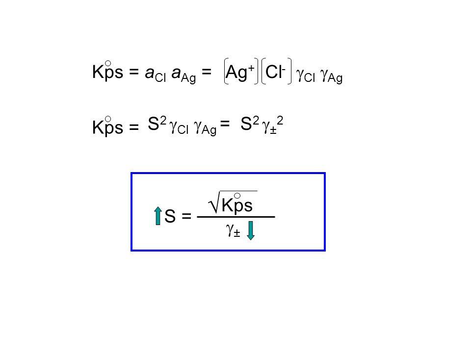 Ag+ Cl- gCl gAg Kps = aCl aAg = S2 gCl gAg = Kps = S2 g±2 S = √ Kps g±