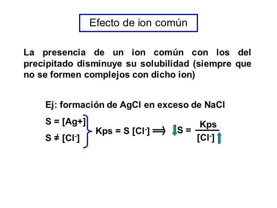 Efecto de ion común La presencia de un ion común con los del precipitado disminuye su solubilidad (siempre que no se formen complejos con dicho ion)