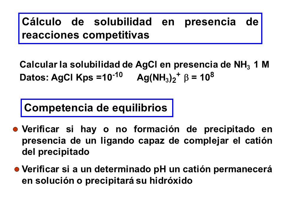 Cálculo de solubilidad en presencia de reacciones competitivas