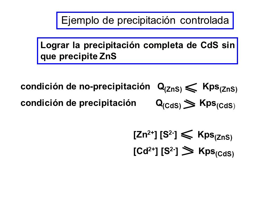 Ejemplo de precipitación controlada