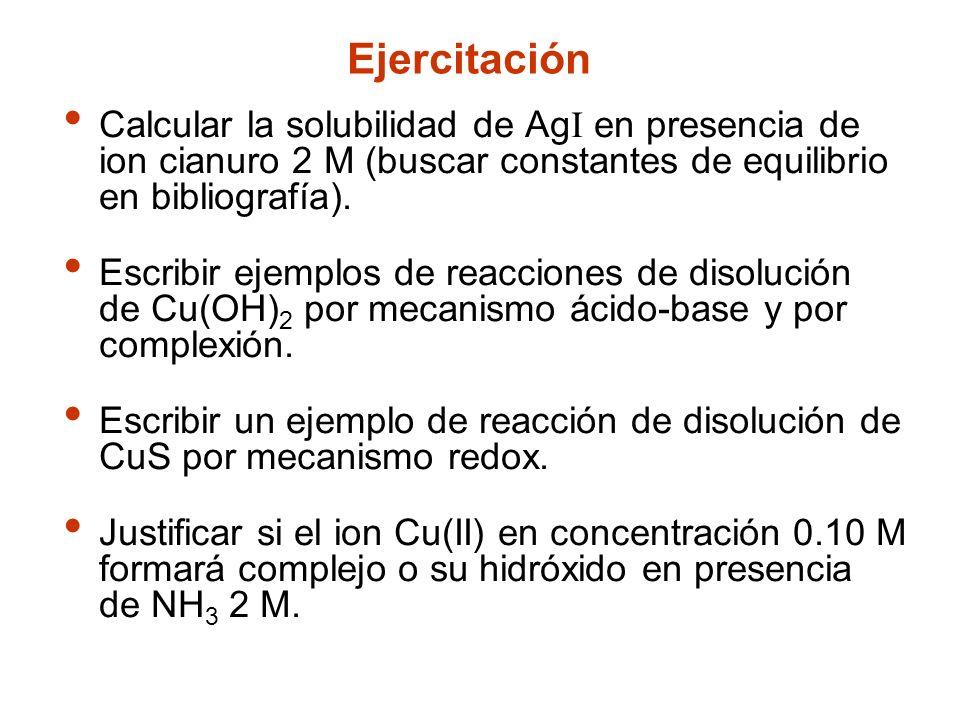 Ejercitación Calcular la solubilidad de AgI en presencia de ion cianuro 2 M (buscar constantes de equilibrio en bibliografía).