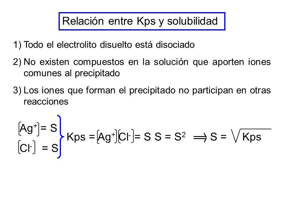 Relación entre Kps y solubilidad