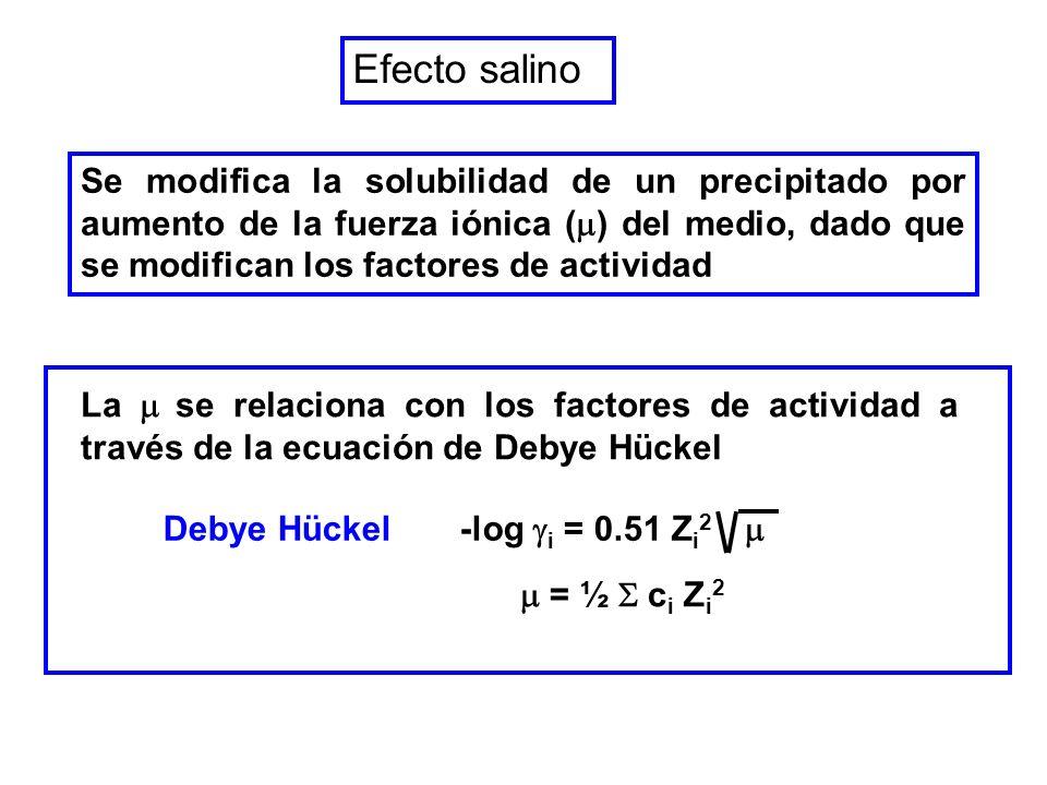 Efecto salino
