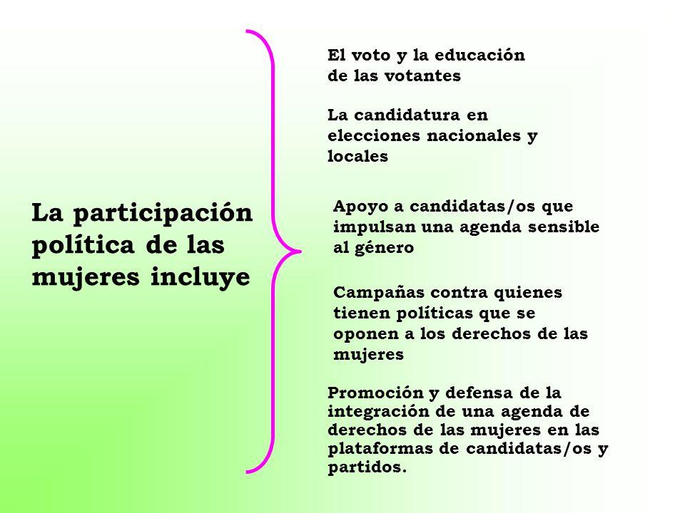 La participación política de las mujeres incluye