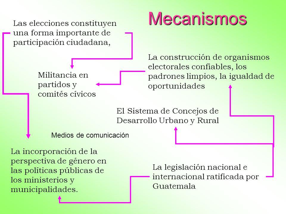 Mecanismos Las elecciones constituyen una forma importante de participación ciudadana,