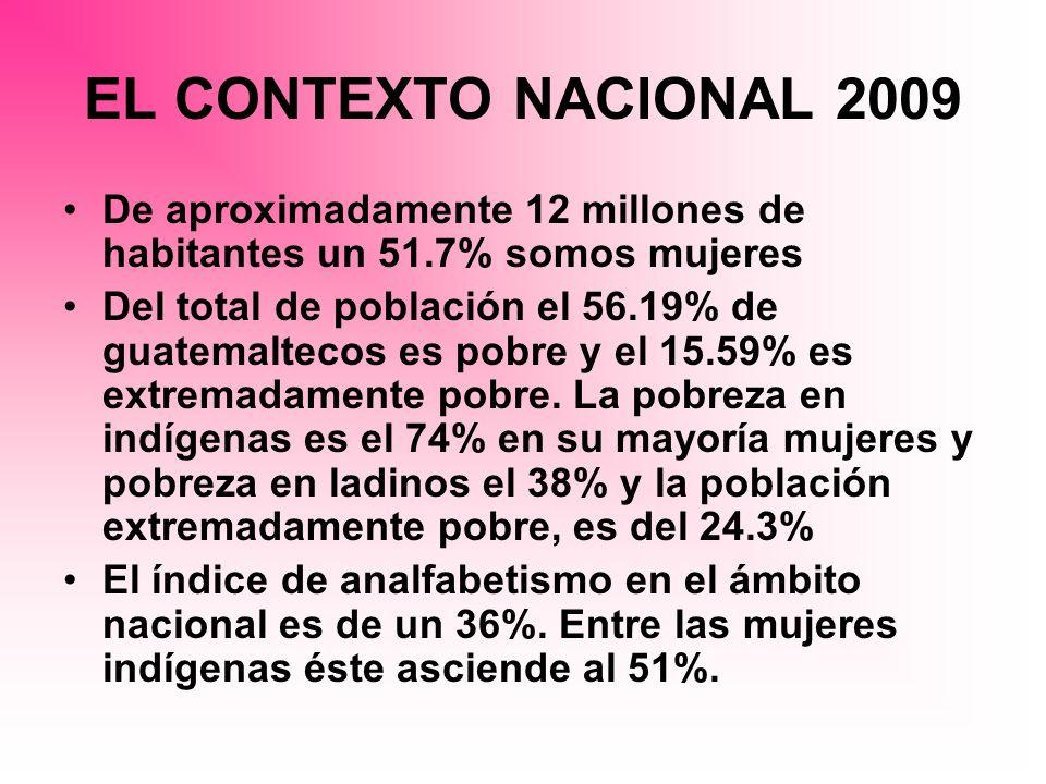 EL CONTEXTO NACIONAL 2009 De aproximadamente 12 millones de habitantes un 51.7% somos mujeres.