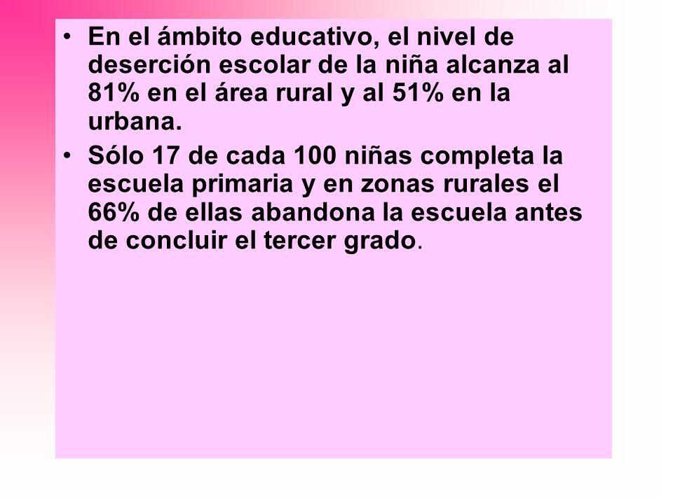 En el ámbito educativo, el nivel de deserción escolar de la niña alcanza al 81% en el área rural y al 51% en la urbana.