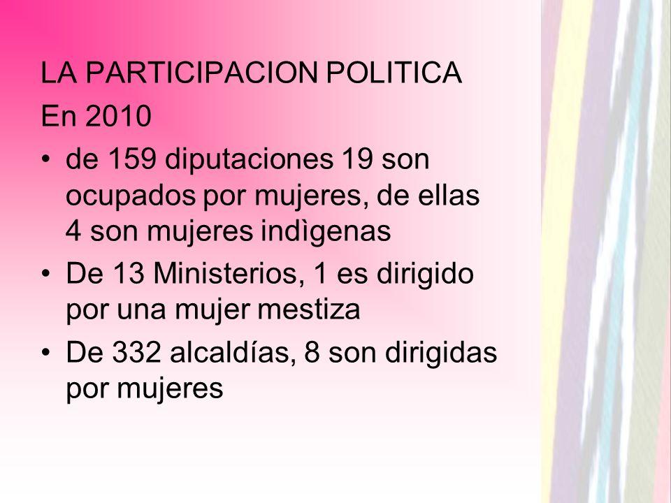 LA PARTICIPACION POLITICA