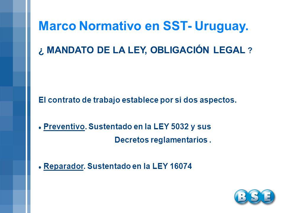 Marco Normativo en SST- Uruguay.
