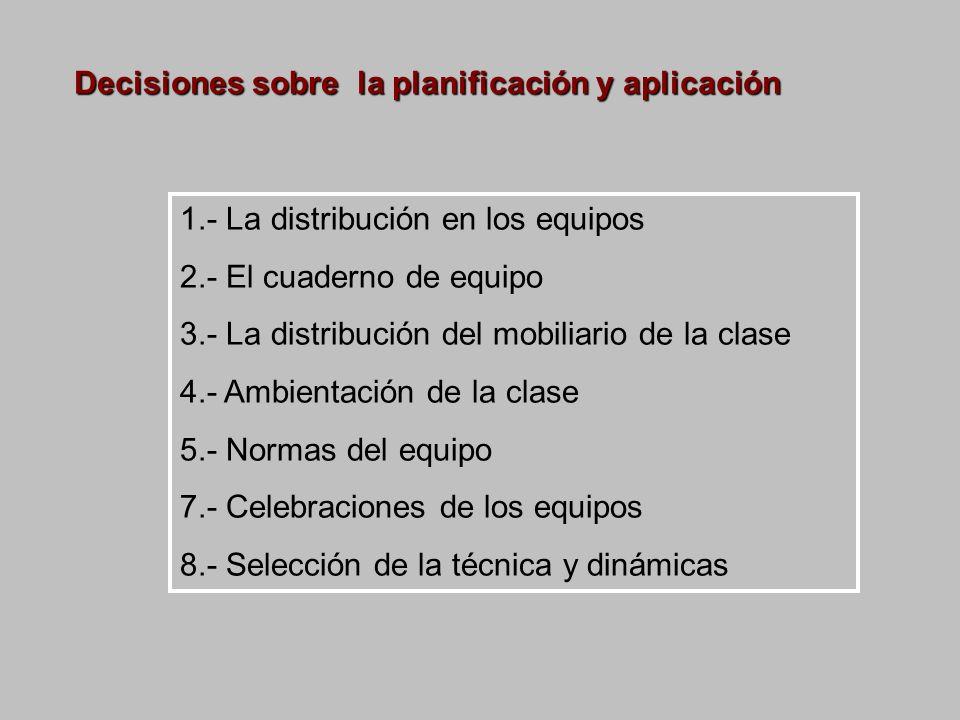 Decisiones sobre la planificación y aplicación