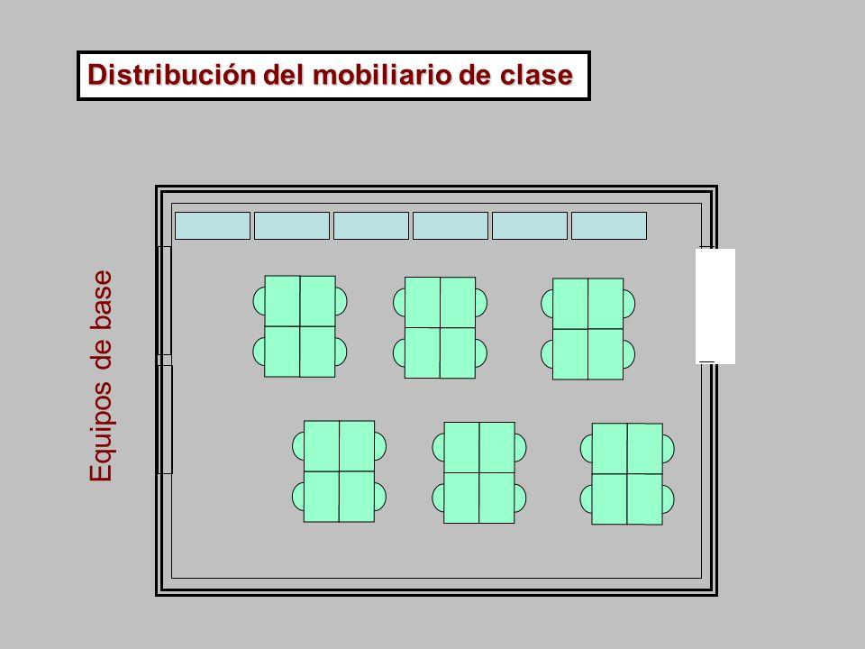 Distribución del mobiliario de clase