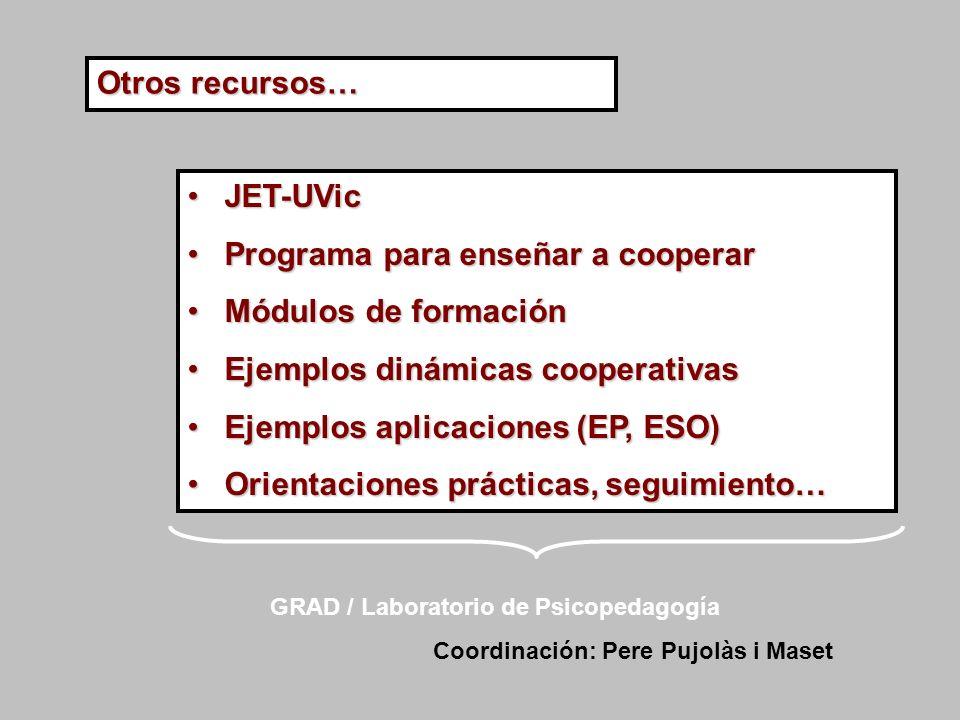 Programa para enseñar a cooperar Módulos de formación