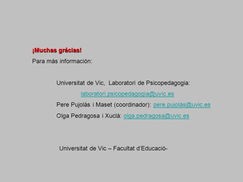 ¡Muchas grácias! Para más información: Universitat de Vic, Laboratori de Psicopedagogia: laboratori.psicopedagogia@uvic.es.