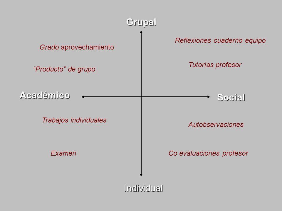 Grupal Académico Social Individual Reflexiones cuaderno equipo