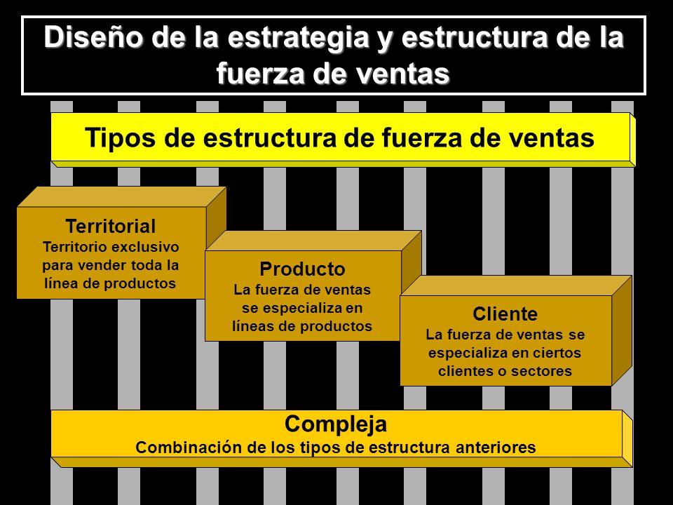 Diseño de la estrategia y estructura de la fuerza de ventas