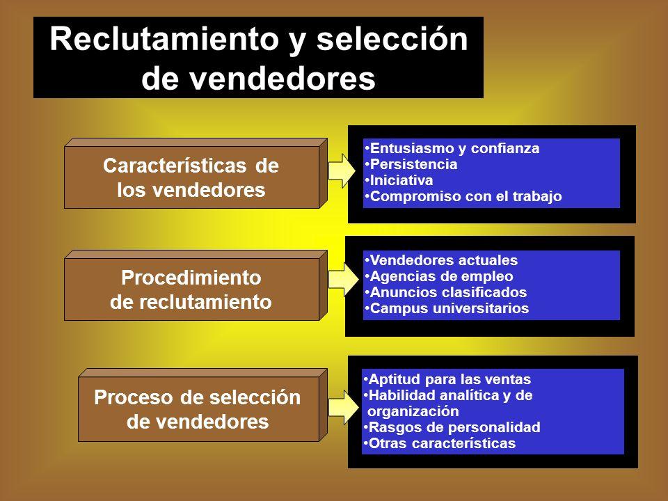 Reclutamiento y selección de vendedores