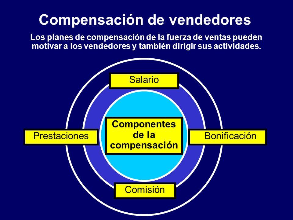 Compensación de vendedores