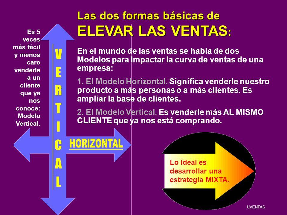 VERTICAL HORIZONTAL Las dos formas básicas de ELEVAR LAS VENTAS: