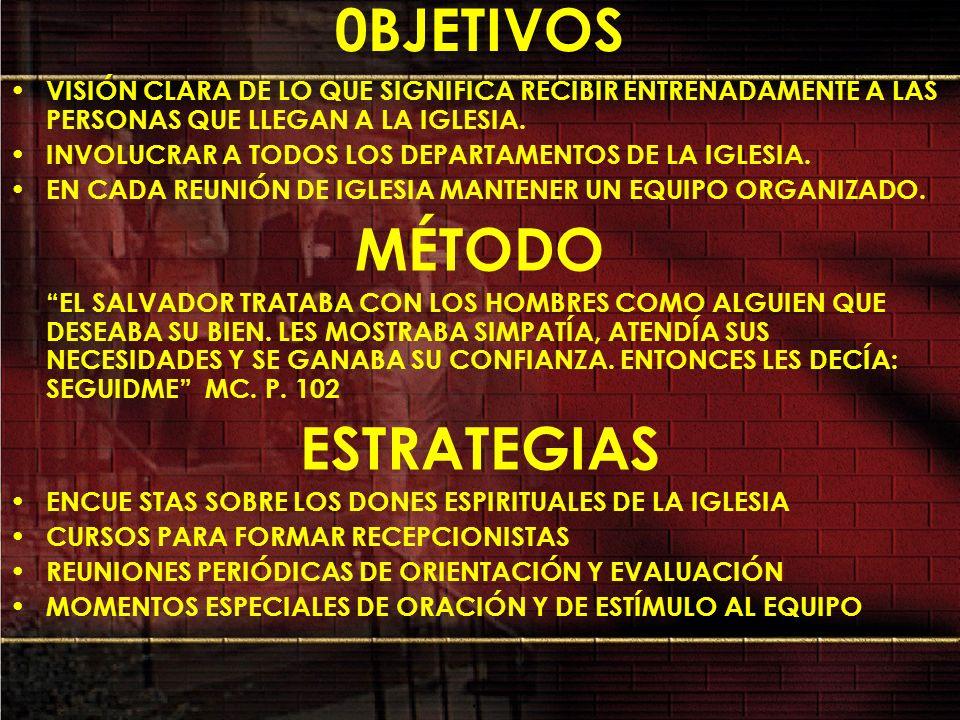 0BJETIVOS MÉTODO ESTRATEGIAS