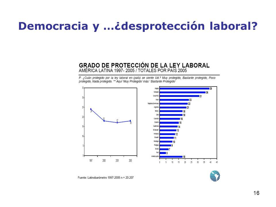 Democracia y …¿desprotección laboral