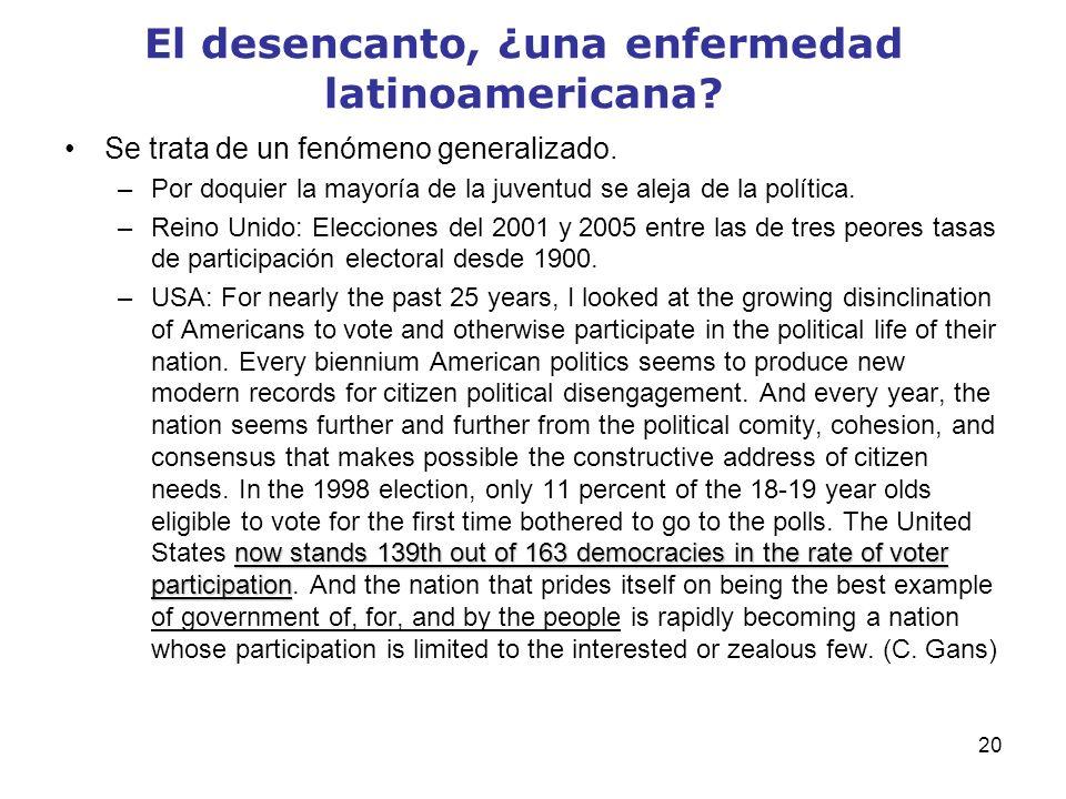El desencanto, ¿una enfermedad latinoamericana