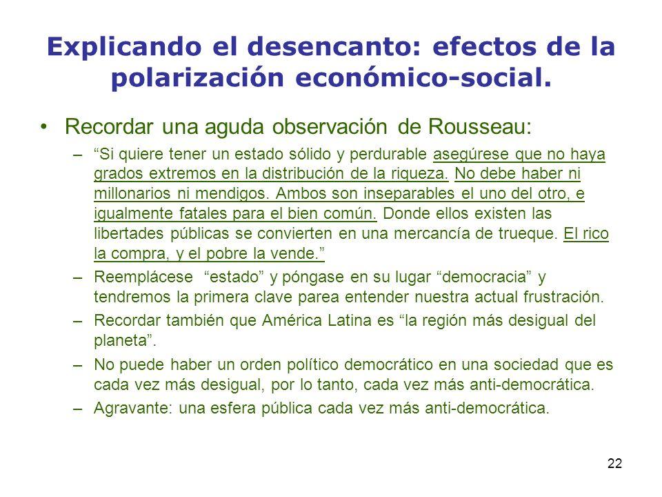 Explicando el desencanto: efectos de la polarización económico-social.