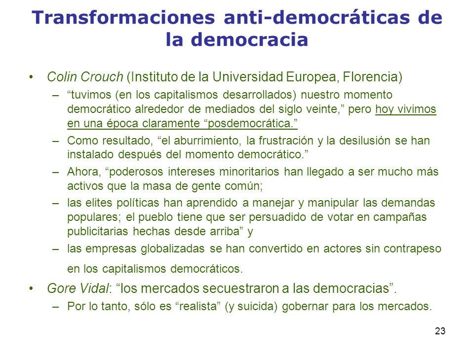 Transformaciones anti-democráticas de la democracia