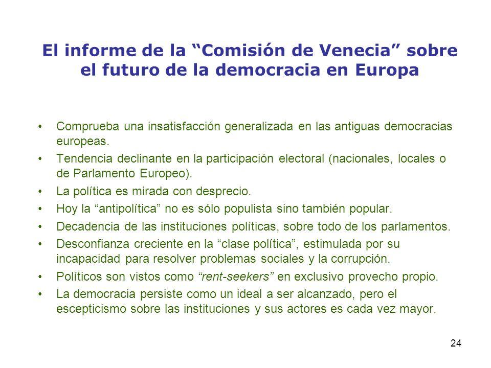 El informe de la Comisión de Venecia sobre el futuro de la democracia en Europa