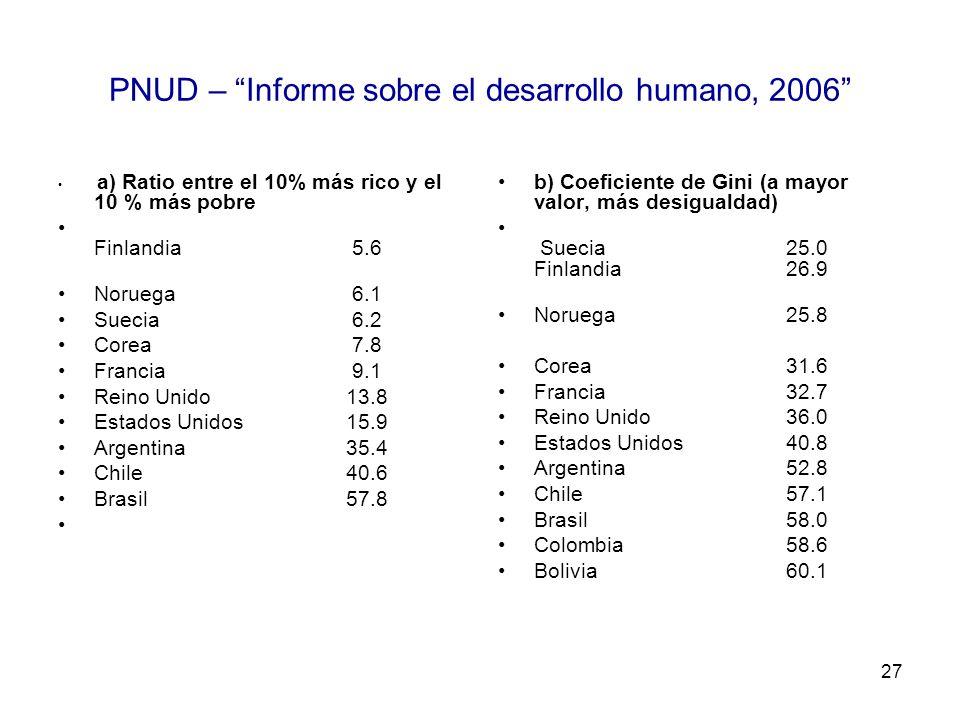 PNUD – Informe sobre el desarrollo humano, 2006