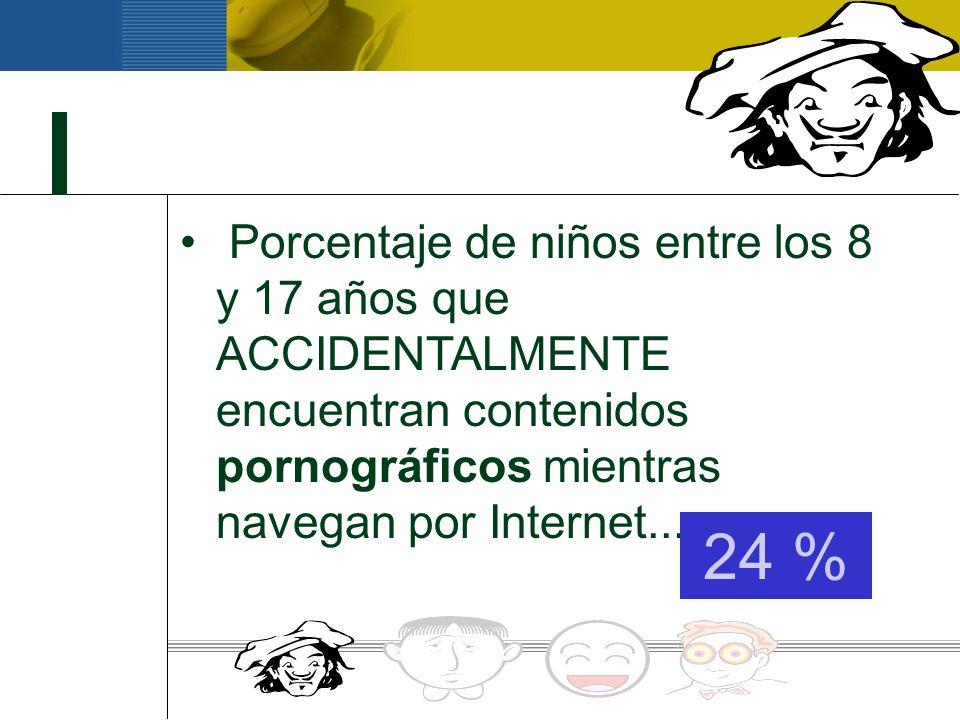 Porcentaje de niños entre los 8 y 17 años que ACCIDENTALMENTE encuentran contenidos pornográficos mientras navegan por Internet...