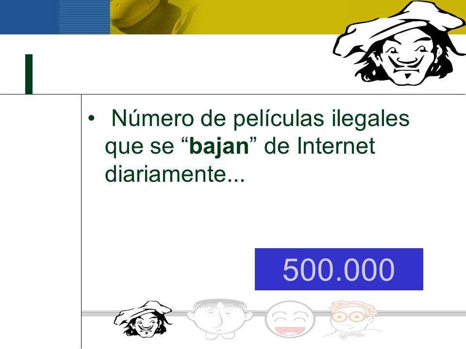 Número de películas ilegales que se bajan de Internet diariamente...