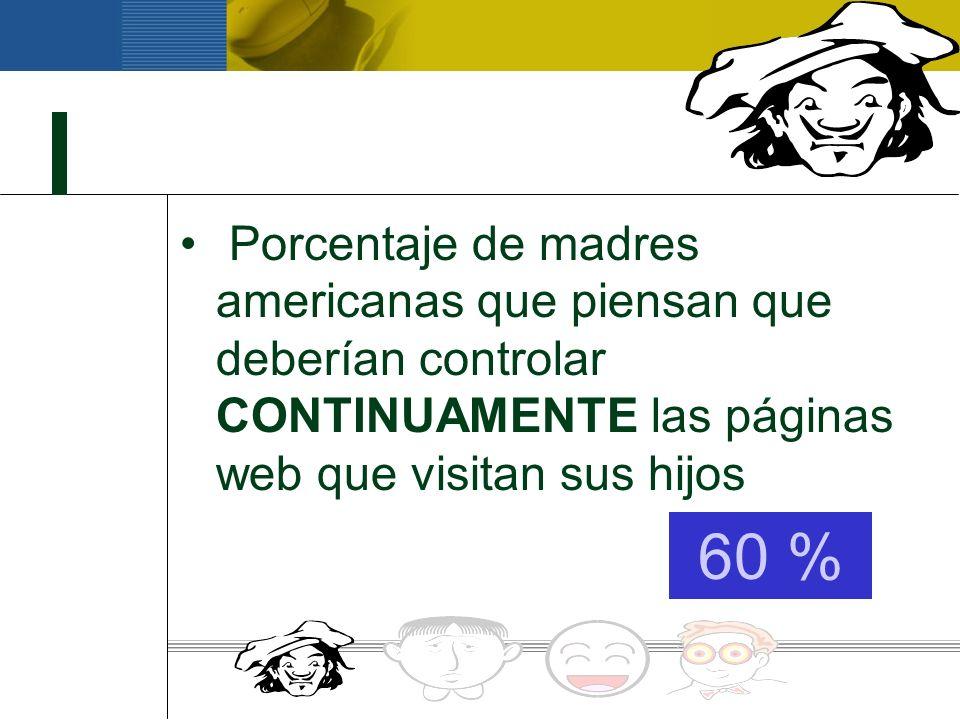 Porcentaje de madres americanas que piensan que deberían controlar CONTINUAMENTE las páginas web que visitan sus hijos