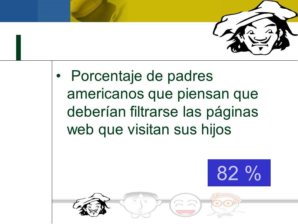 Porcentaje de padres americanos que piensan que deberían filtrarse las páginas web que visitan sus hijos