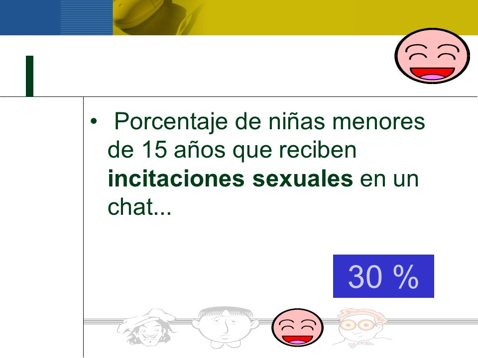 Porcentaje de niñas menores de 15 años que reciben incitaciones sexuales en un chat...