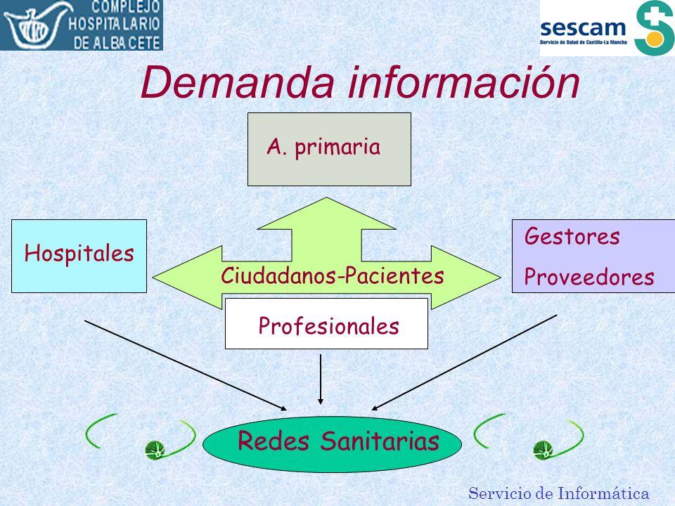 Demanda información Redes Sanitarias A. primaria Gestores Proveedores
