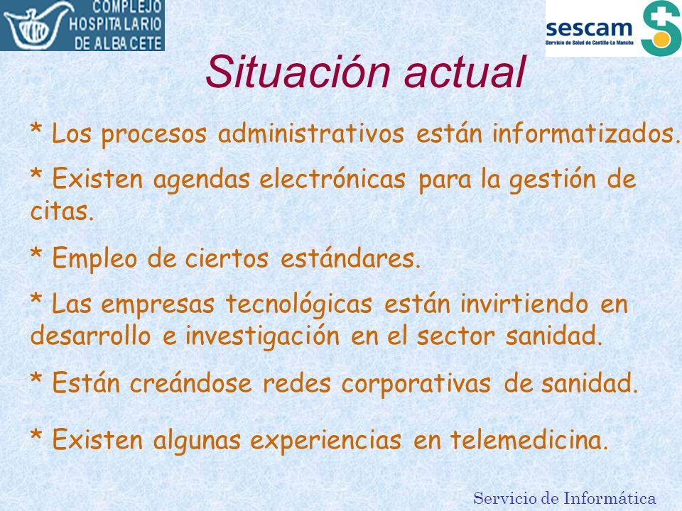 Situación actual * Los procesos administrativos están informatizados.