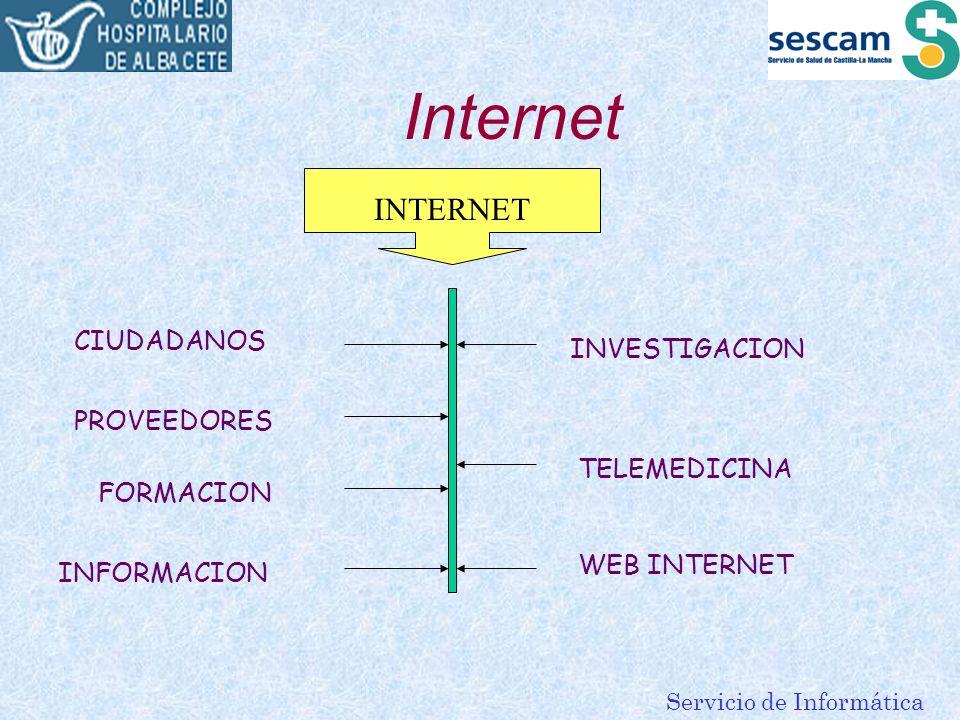 Internet INTERNET CIUDADANOS INVESTIGACION PROVEEDORES TELEMEDICINA