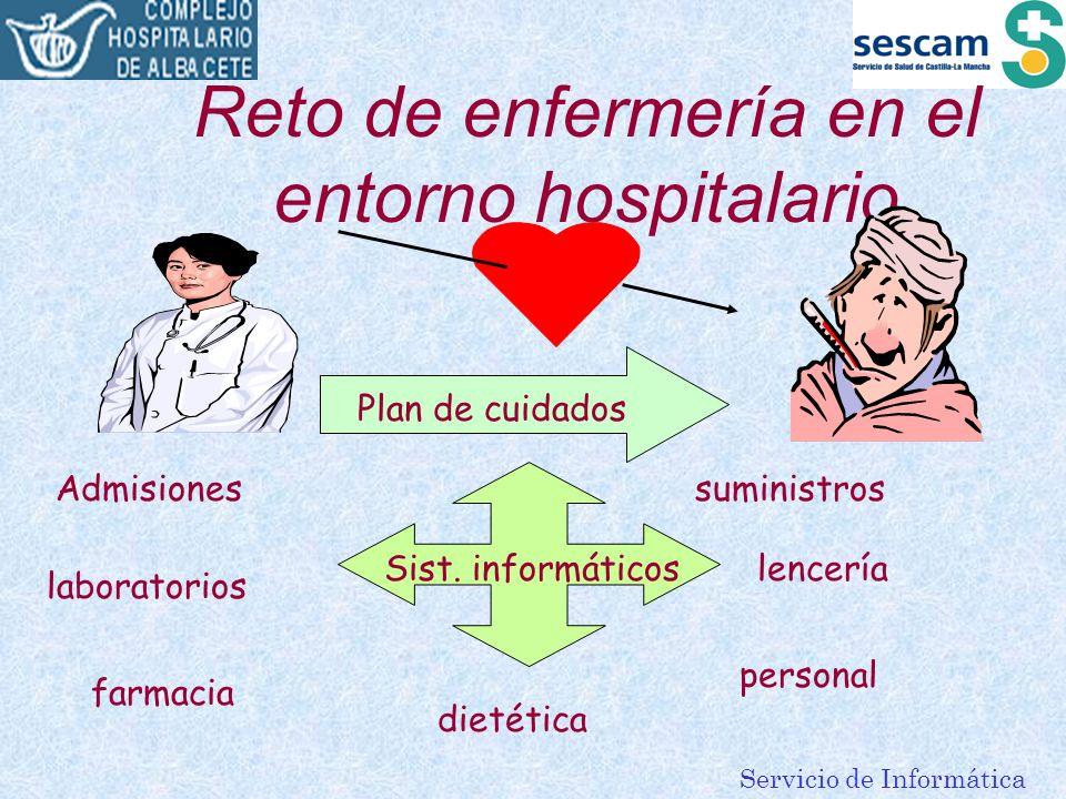 Reto de enfermería en el entorno hospitalario