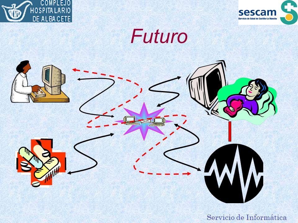 Futuro PLANTEEMOS UNA SITUACION DE FUTURO