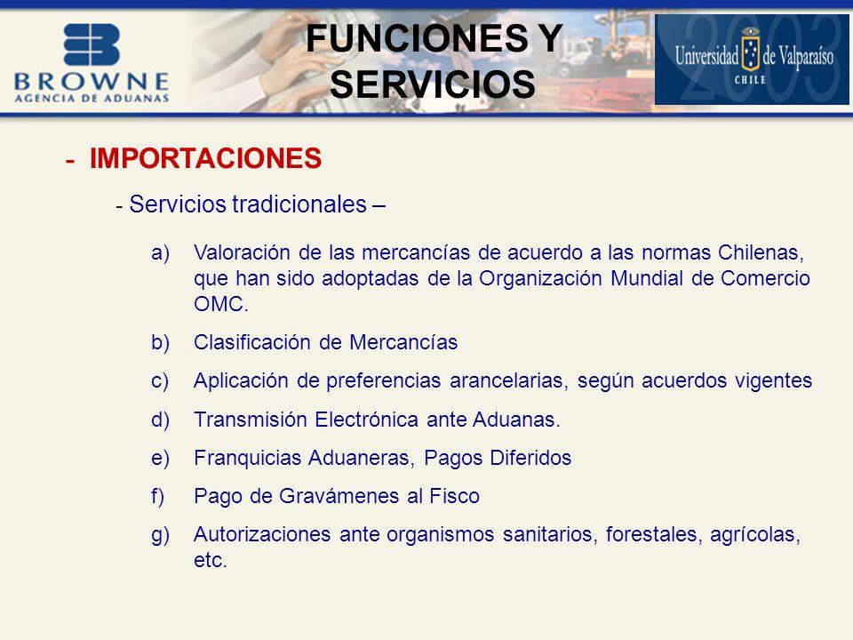 FUNCIONES Y SERVICIOS - IMPORTACIONES - Servicios tradicionales –