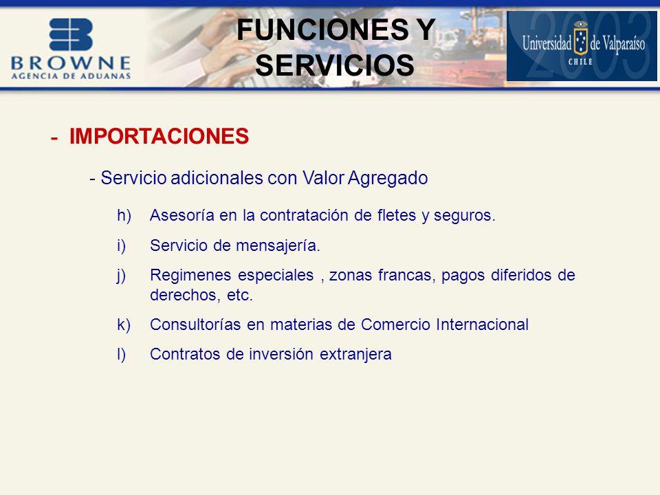 FUNCIONES Y SERVICIOS - IMPORTACIONES