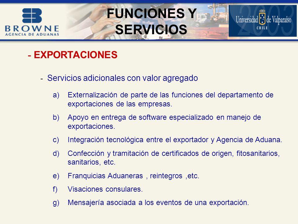 FUNCIONES Y SERVICIOS - EXPORTACIONES